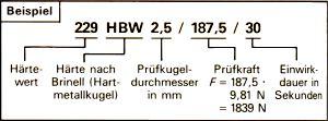 Brinell-Härteprüfung: ABlesebeispiel des Brinell-Kurzzeichens